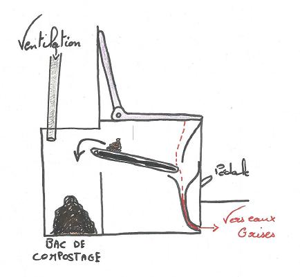 Toilette Seche A Composteur.png